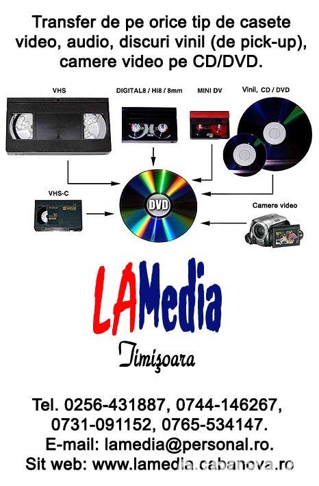 Transfer de pe casete video, miniDVD, carduri, camere video, etc. pe CD\DVD