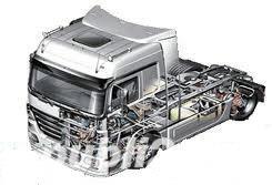 Piese Camioane Import
