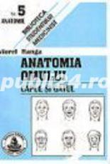 Anatomia Omului. Cap si Gat. Nr.5