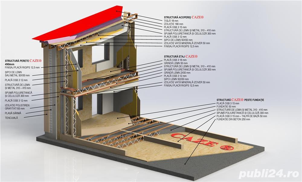 Sistem pentru constructii cu energie ZERO tip CAZE