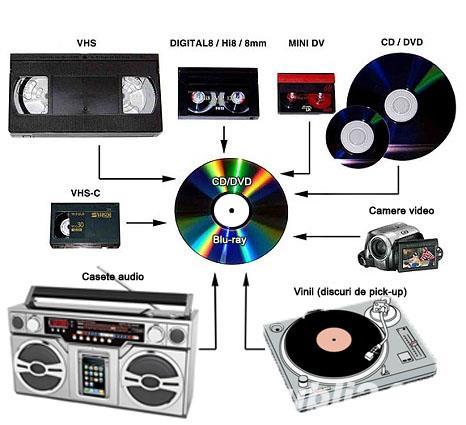Transfer profesional casete video PAL sau NTSC, casete audio, discuri vinil, etc.