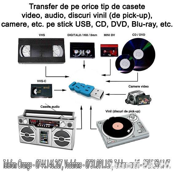 Transfer de pe casete video, casete audio, vinil, etc.