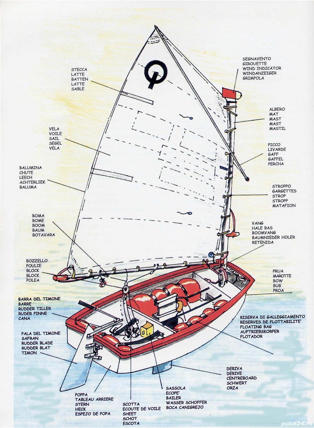 Scoala nautica categoriile C+D+S permis barca -20% discount