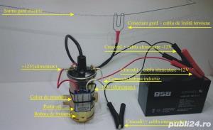 Generator de impulsuri pentru gard electric  PASTOR-EL(S) - imagine 3
