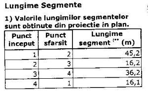 Teren 630 mp ocolitoarea Brasov Tarlungeni Sacele - imagine 6