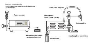 Masina imbuteliere suc necarbonatat filtrat - fara pulpa de fructe - imagine 5