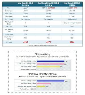 Kit placa baza Gigabyte GA-EP35-DS3+E5450(Q9650)-4x3.0Ghz+8Gb DDR2+cooler L129 - imagine 3