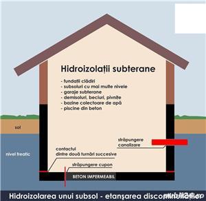 Hidroizolatii - probleme infiltratii ( hidroizolatie fundatii terase bazine subsoluri hale ) - imagine 1