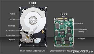 DATA RECOVERY HDD - imagine 2