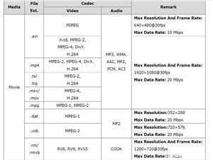 Televizor 12v tv portabil LED HD ∅ 40cm Auto Rulota Camion Tir Camping - imagine 6