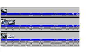 Scut motor SHERIFF - Kia Ceed, Cerado, Rio, Optima, Picanto, Sportage, Carnival, Magentis - imagine 3