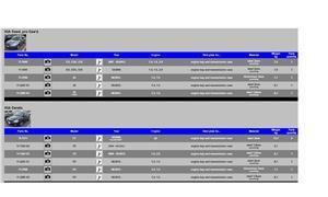 Scut motor SHERIFF - Kia Ceed, Cerado, Rio, Optima, Picanto, Sportage, Carnival, Magentis - imagine 4