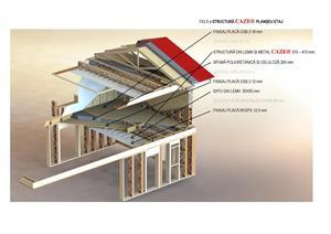 Sistem pentru constructii cu energie ZERO tip CAZE - imagine 8