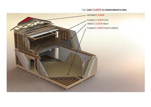 Sistem pentru constructii cu energie ZERO tip CAZE - imagine 10