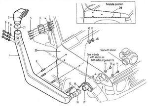 Snorkel Mitsubishi Pajero V31 - imagine 2
