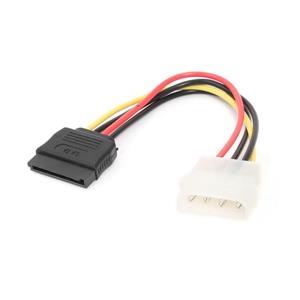 Componente PC - imagine 2