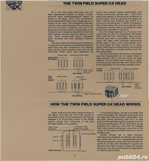Deck AKAI GX-F35  Twin Field Super GX Head/Similar 3 Heads in  2-Head system - imagine 5