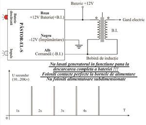 Generator de impulsuri pentru gard electric  PASTOR-EL(S) - imagine 8