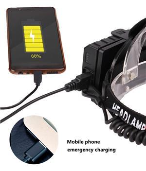 Lanterna cap led XHP70 zoom, 3 acumulatori - imagine 3