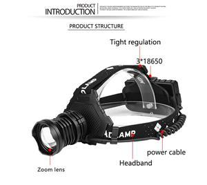 Lanterna cap led XHP70 zoom, 3 acumulatori - imagine 1