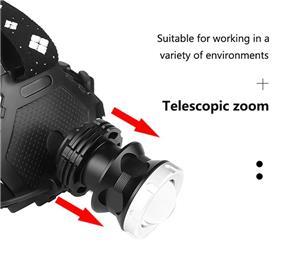 Lanterna cap led XHP70 zoom - imagine 2