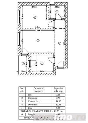 Apartament cu 2 camere de vanzare Titan Parcul Teilor birou vanzari comision 0% - imagine 1