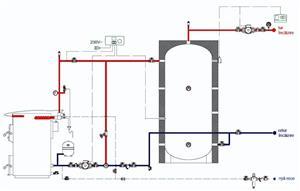Instalator termic sanitar  - imagine 10