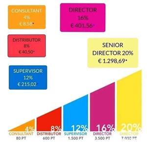 Consultant Marketing - imagine 6