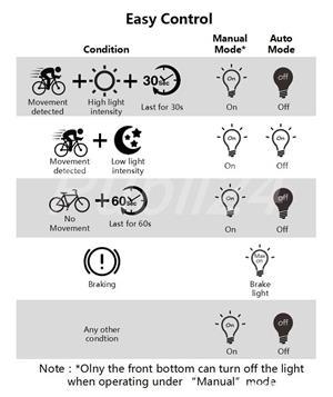 Stop senzori inteligenti mini X LITE 100 ENFITNIX bicicleta 2 variante 125 lei - imagine 5
